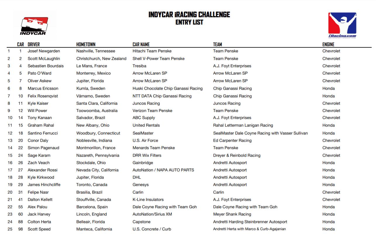 indycar-entrada-iracing-challenge-2020-palou.png