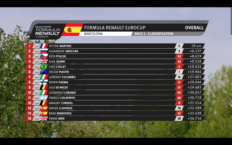 resultados-carrera-1-formula-renault-barcelona-2019.jpg