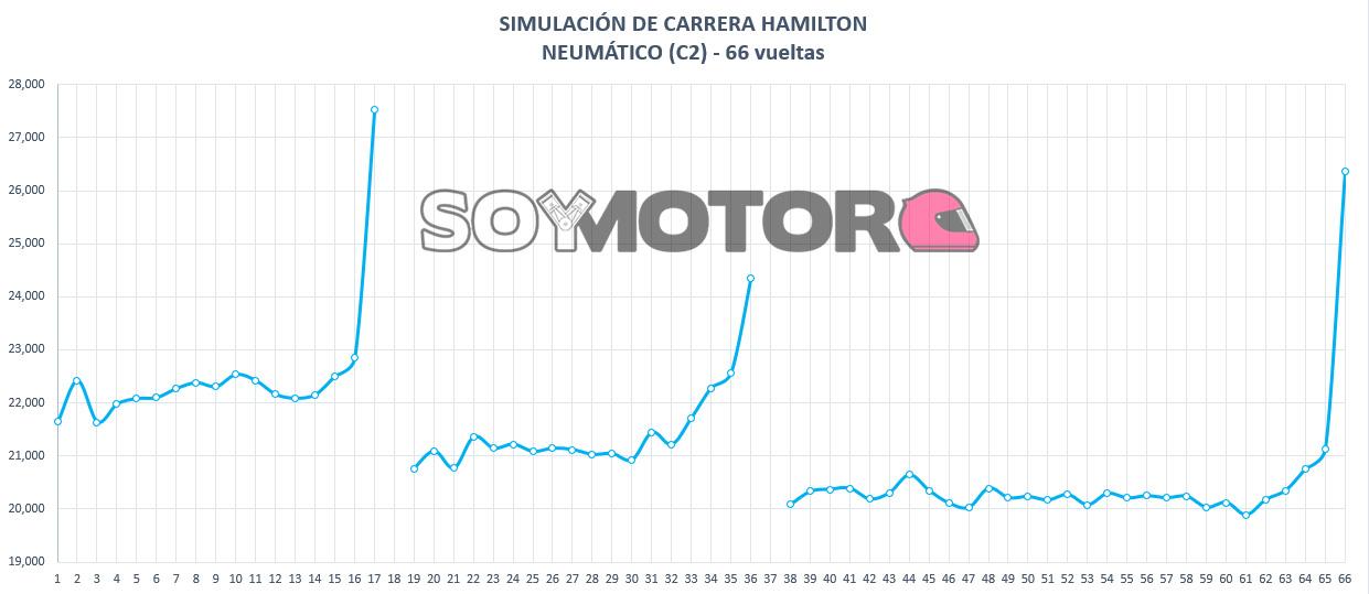 simulacion_carrera_hamilton_c2.jpg