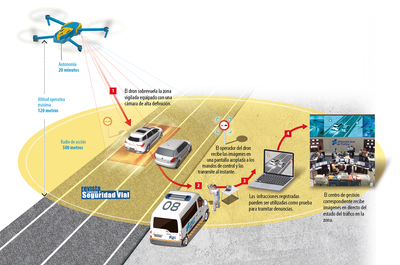 drones-info-ampliada.jpg