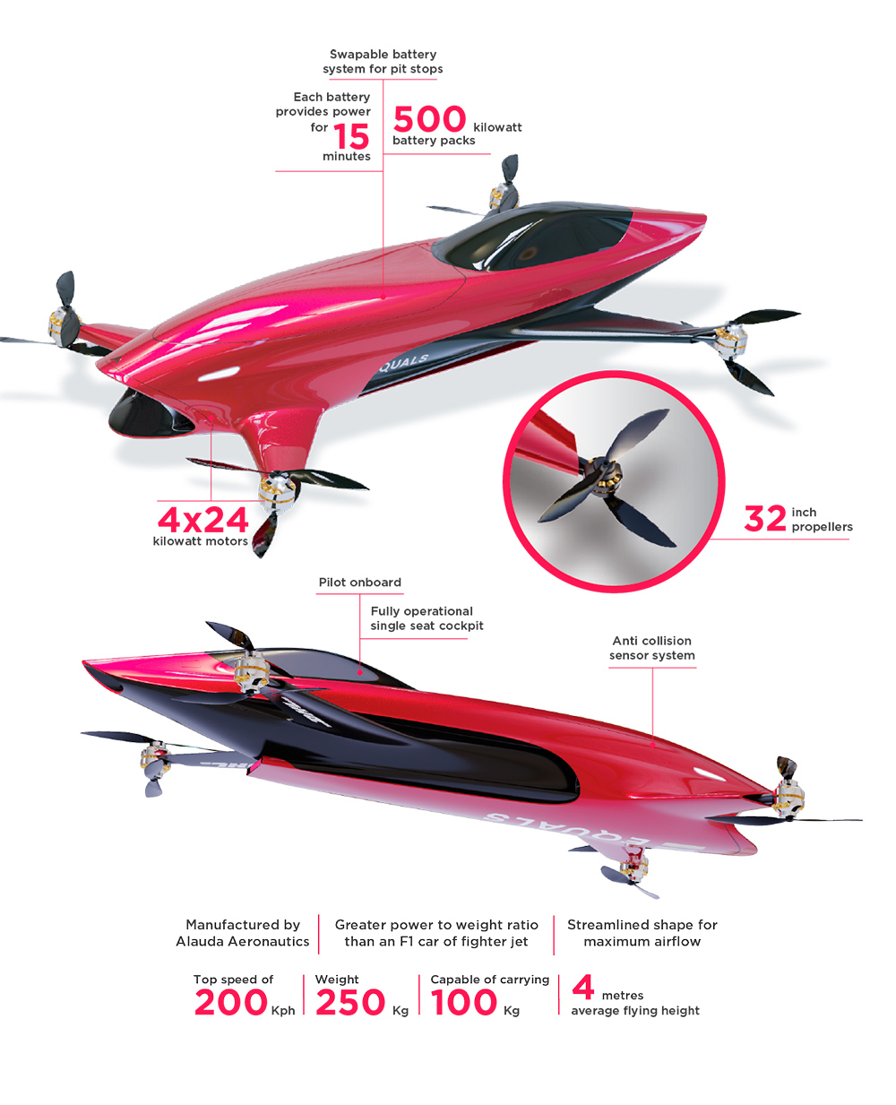 drones-tripulados-soymotor.jpg