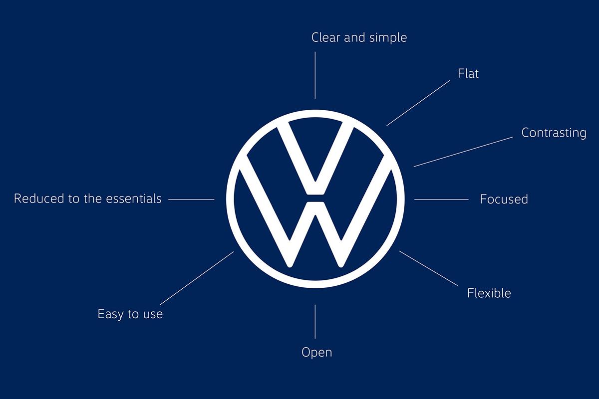 logo-volkswagen-soymotor-2.jpg