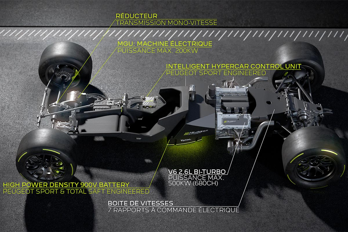 peugeot-hybrid4-le-mans-superior-soymotor.jpg