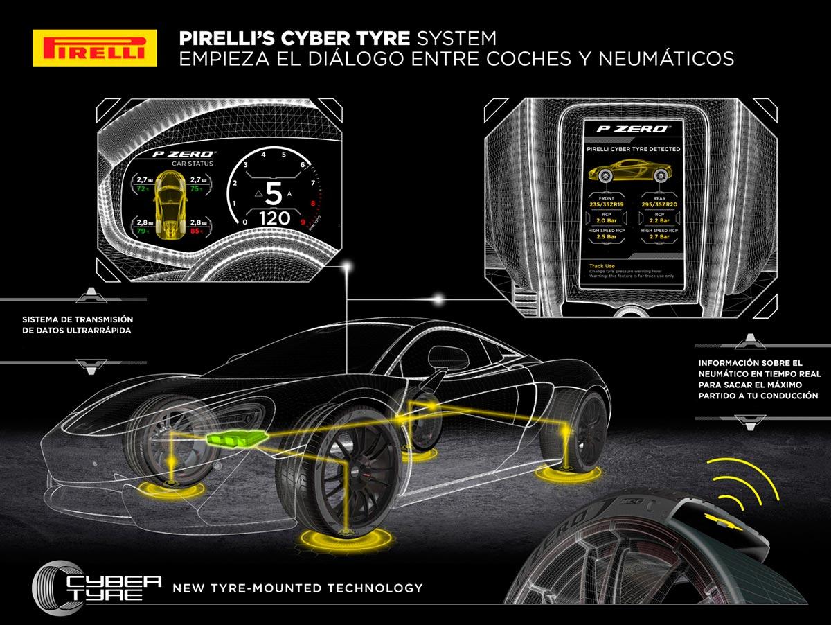 pirelli-cyber-tyre-soymotor.jpg