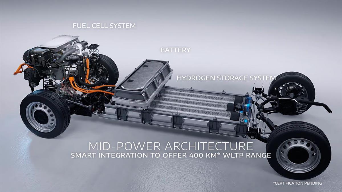 stellantis-furgoneta-hidrogeno-soymotor.jpg