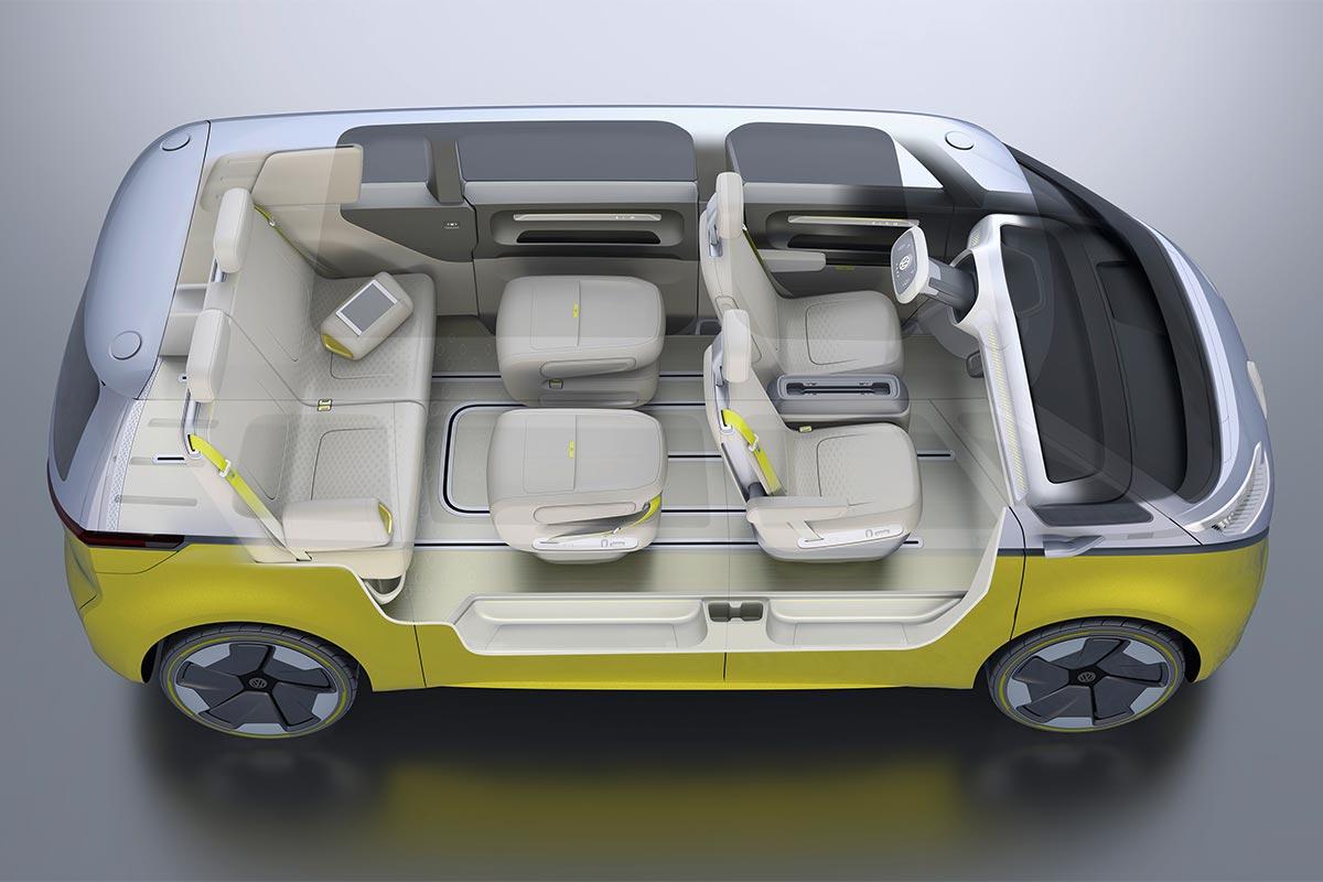 volkswagen-id-buzz-esquema-soymotor.jpg