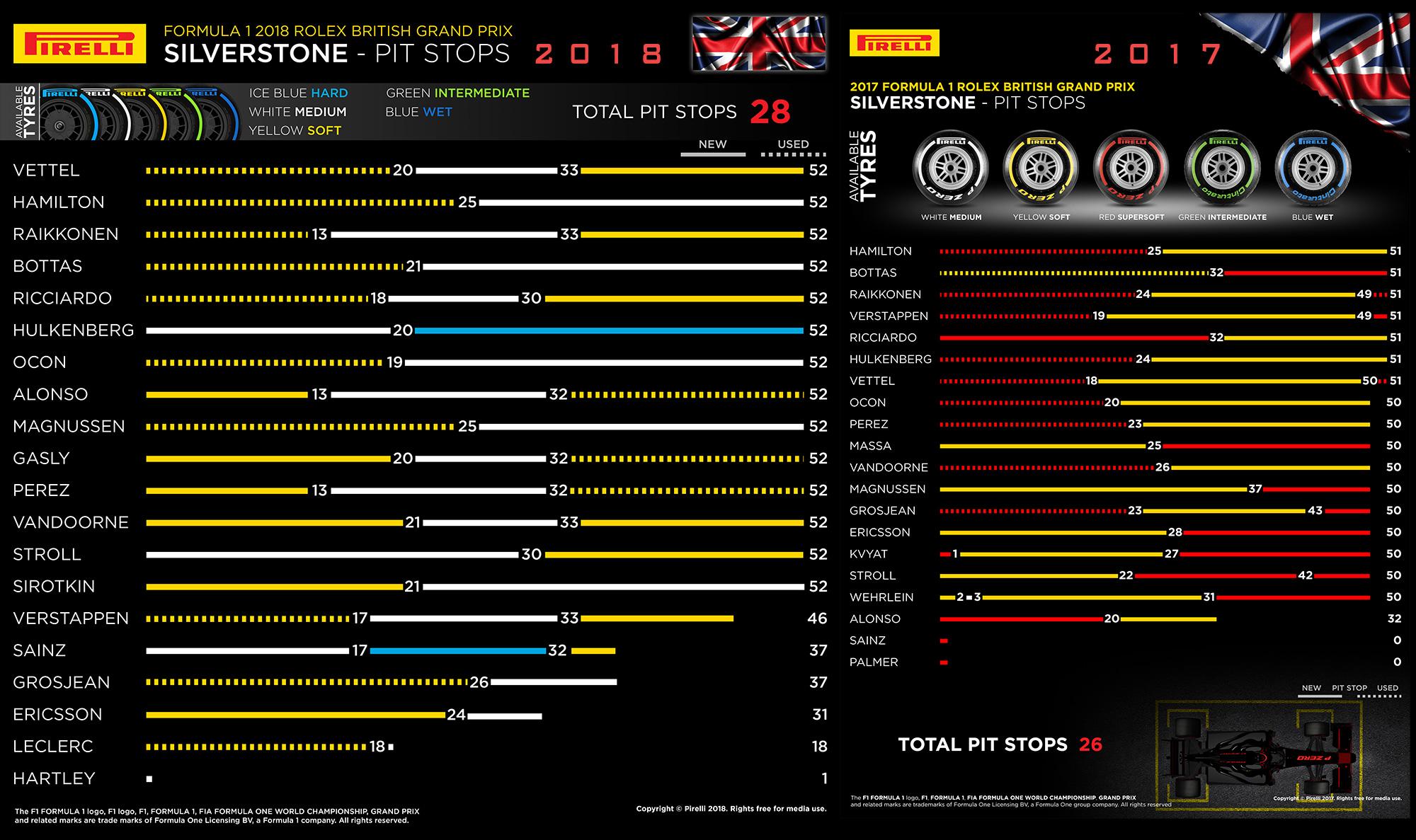 pitstops-comparados-2018-vs-2017.jpg