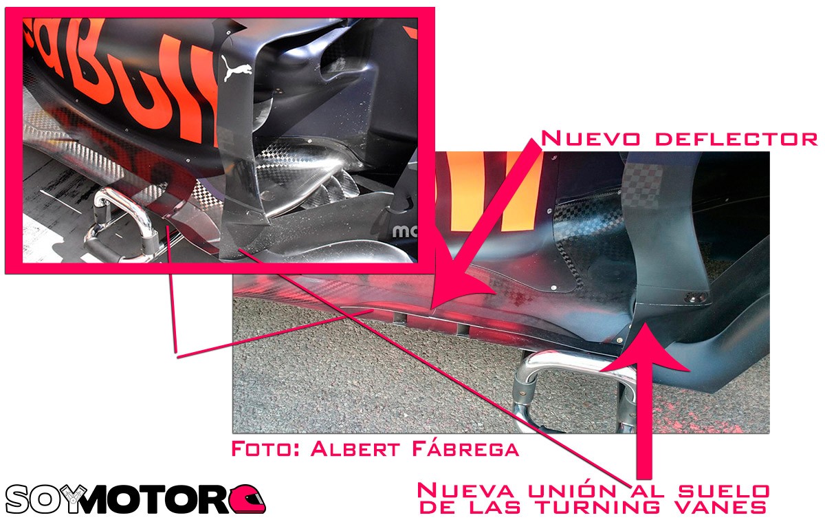 red-bull-nuevo-deflector-y-turning-vane-vertical.jpg