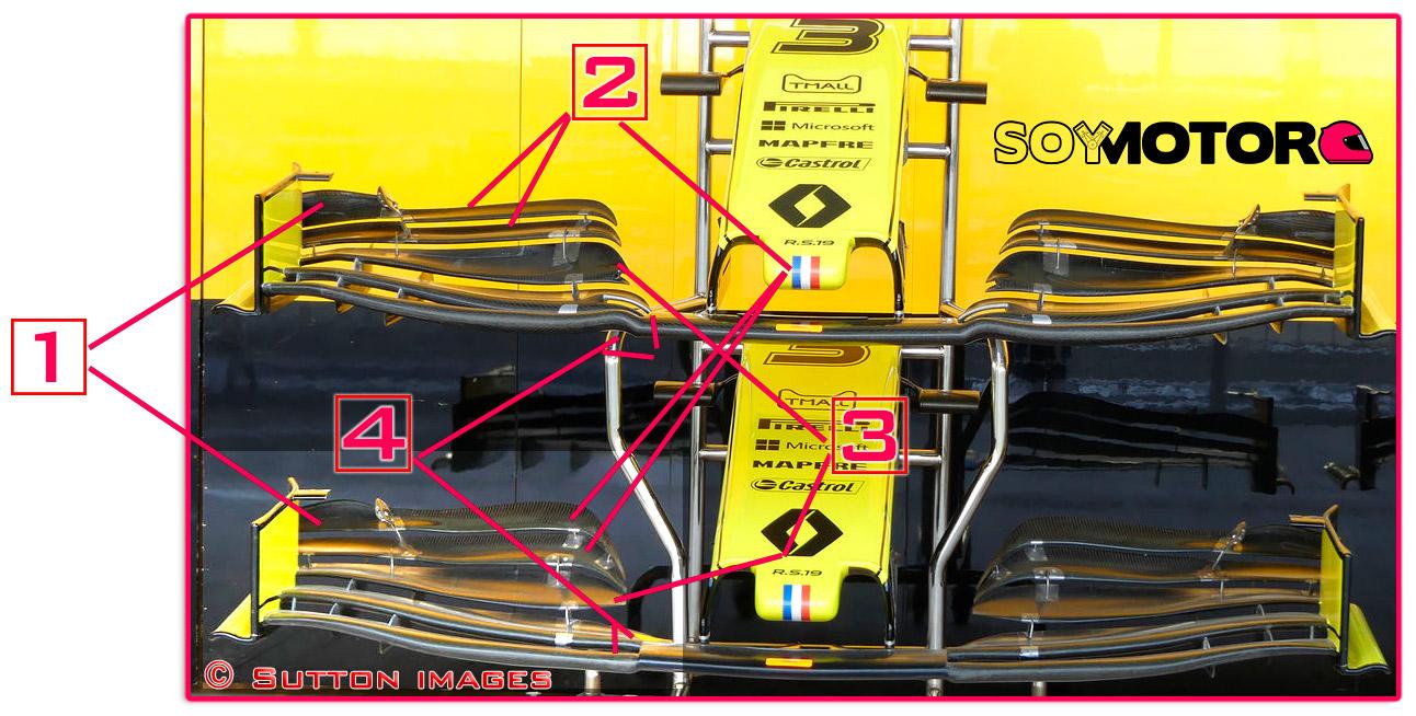 renault-alas-delanteras-soymotor_1.jpg