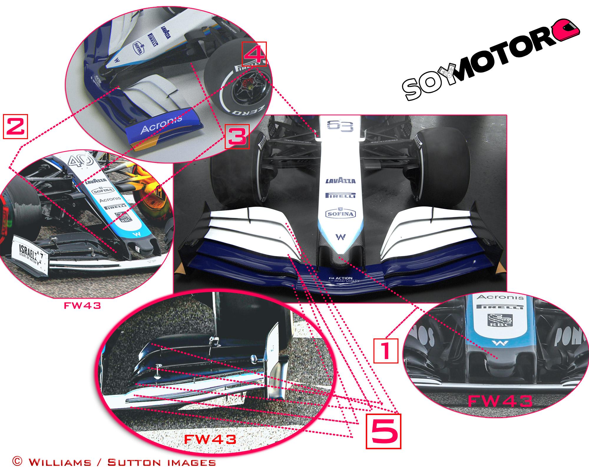 williams-fw43b-frontal-soymotor.jpg