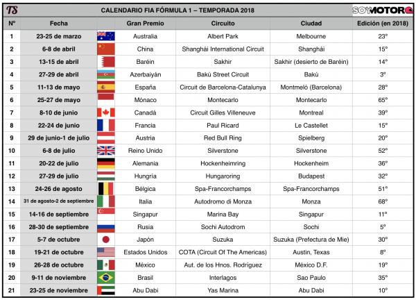 Calendario Formula1.La Fia Publica El Borrador Del Calendario F1 De 2018 Soymotor Com