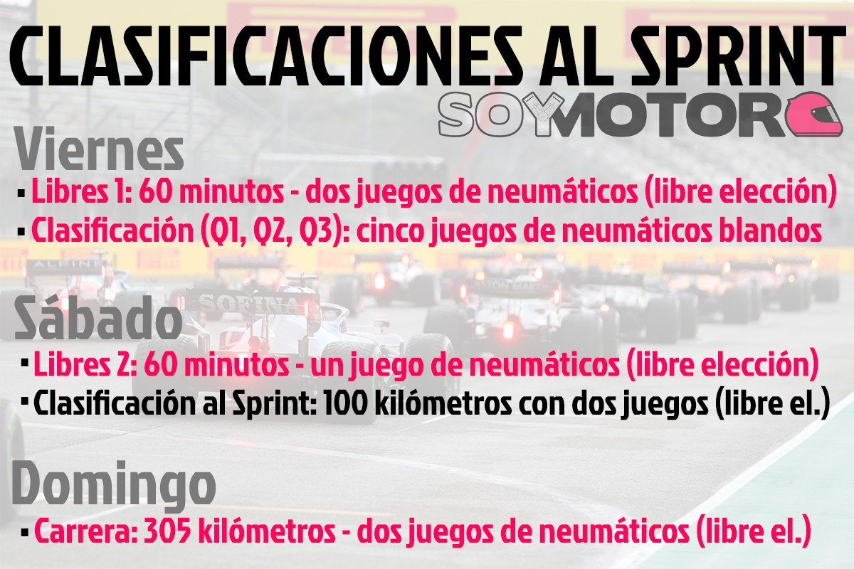 clasificaciones_sprint_2021.jpg